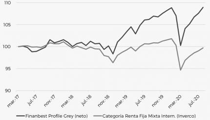 Benchmark-Finanbest-profile-grey